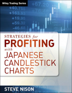 Japanese Candlesticks