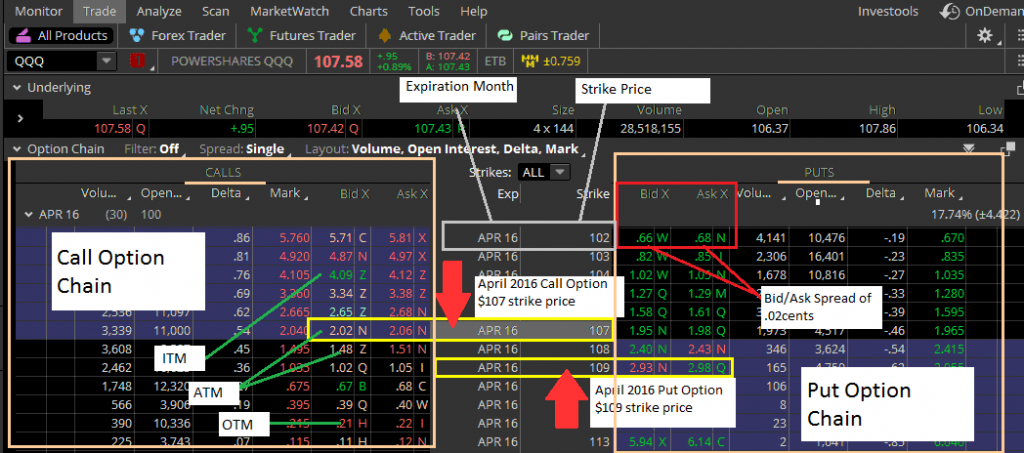Options trading drawdown