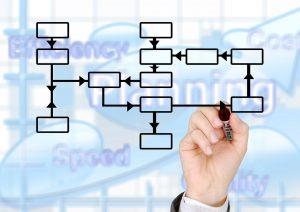 The Option Trader's Hedge Fund Gameplan Image
