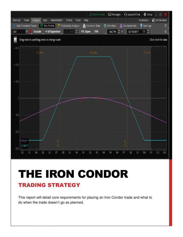 Core Iron Condor Strategy