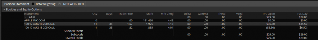 High Probability trades example profit/loss