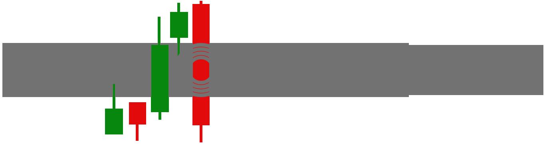 OptionBoxer