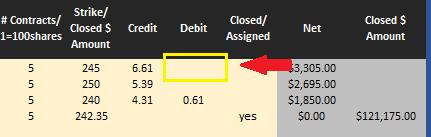 closing options criteria