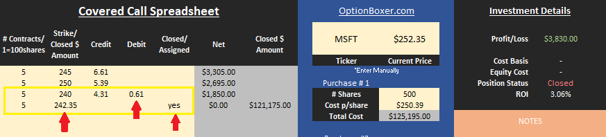 closing a position on the free covered call spreadsheet