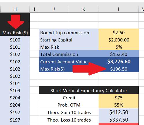 Max risk guideline per options trade