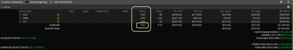Adjustment to position delta